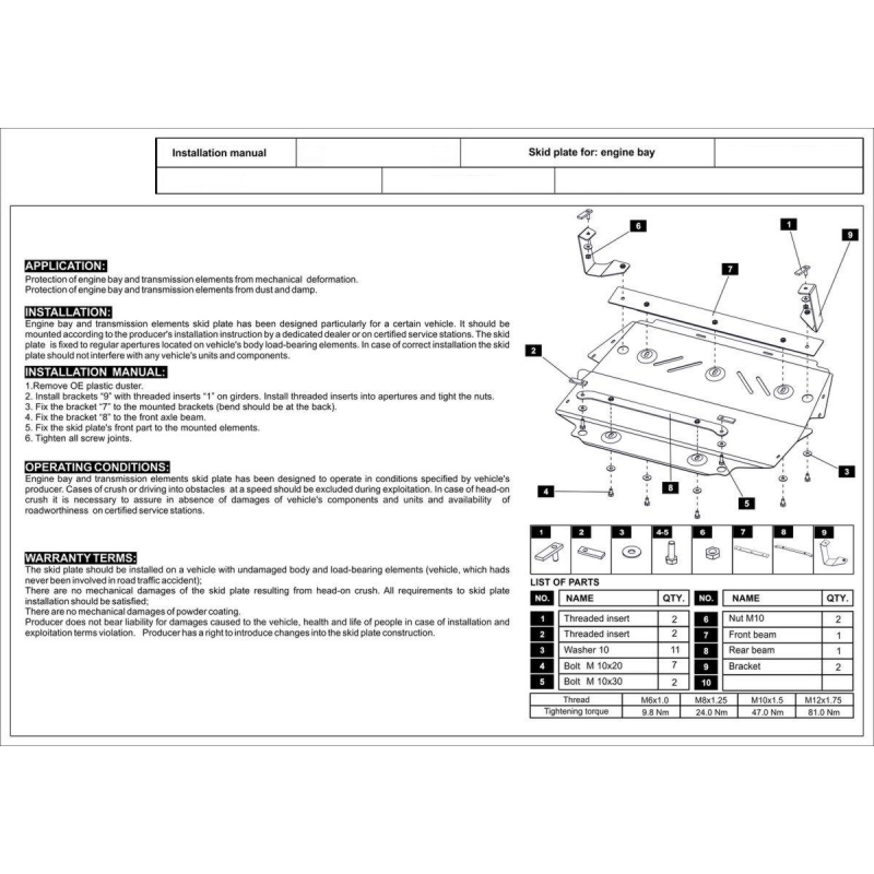 manual transmission parts and function